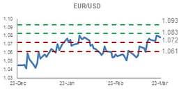 量化投资数据分析:英镑兑美元在英国零售销售高于预期下走高