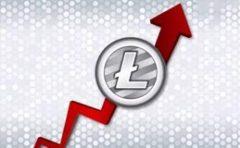 金色比特币周报(6月24日):致富秘诀!莱特币价格还要暴涨到什么时候?