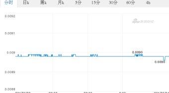 今日日元最新价格_日元对美元汇率_2017.06.24日元对美元汇率走势图