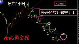 【南风霸金】6.25下周黄金依托1256继续上涨,原油44下方高空——周评!