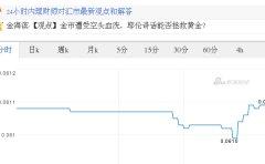 今日日元最新价格_日元对人民币汇率_2017.06.27日元对人民币汇率走势图