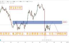简 易 图 表:6.27黄金原油操盘策略