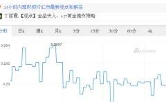 今日泰铢最新价格_泰铢对日元汇率_2017.06.27泰铢对日元汇率走势图