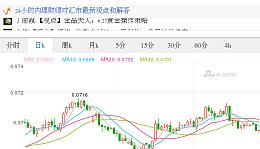 今日日元最新价格_日元对港元汇率_2017.06.27日元对港元汇率走势图