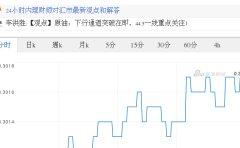 今日日元最新价格_日元对泰铢汇率_2017.06.27日元对泰铢汇率走势图