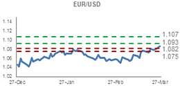 量化投资数据分析:投资者欢迎德国总理默克尔在大选胜出利好欧元