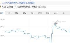 今日人民币最新价格_人民币对日元汇率_2017.06.27人民币对日元汇率走势图
