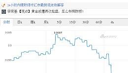 今日泰铢最新价格_泰铢对日元汇率_2017.06.28泰铢对日元汇率走势图