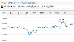 今日日元最新价格_日元对瑞典克朗汇率_2017.06.28日元对瑞典克朗汇率走势图