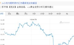 今日美元最新价格_美元对日元汇率_2017.06.28美元对日元汇率走势图