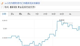 今日日元最新价格_日元对泰铢汇率_2017.06.28日元对泰铢汇率走势图