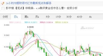 今日日元最新价格_日元对人民币汇率_2017.06.28日元对人民币汇率走势图