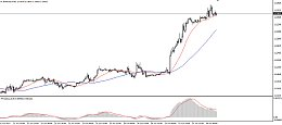 ICM Capital英国艾森:欧元触及10个月高点