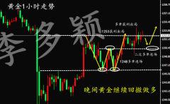 李多颖:金价短线震荡反弹 黄金晚间走势分析及操作建议