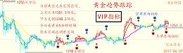 达永磐金:早-中-晚评 6.29趋势跟踪,黄金白银VIP策略