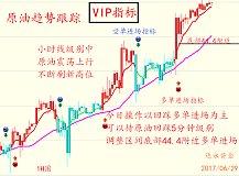 达永磐金:早、中、晚评 6.29趋势跟踪,原油天然气VIP策略