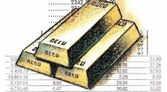 黄金珠宝业要走向产业化 才能打造真正的黄金珠宝产业的投资金融