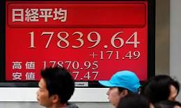 华尔街打压亚洲股市,美元保持低于14年高位