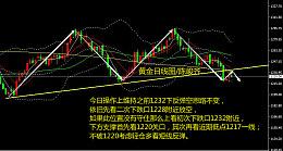 陈峻齐:本周爆点即将登陆 黄金原油反弹空思路不变