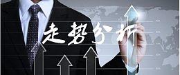 赵.毓.盛:非农影响未消,7.10现货黄金、现货白银反弹空