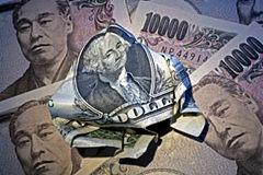 美元兑日元涨势强劲 非美货币微幅整理