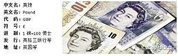 英镑,这个货币很忧伤(附索罗斯狙击英镑始末)