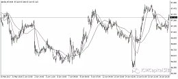 ICM Capital英国艾森:市场正等待欧央行政策会议