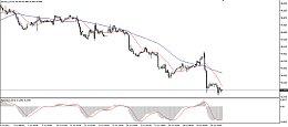 ICM Capital英国艾森:欧美货币对触及2年高点