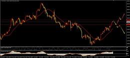 7.24黄金原油,天然气日内策略分析及操作建议