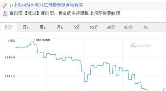 今日英镑最新价格_英镑对韩币汇率_2017.07.24英镑对韩币汇率走势图