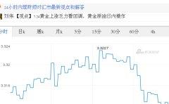 今日泰铢最新价格_泰铢对日元汇率_2017.07.24泰铢对日元汇率走势图