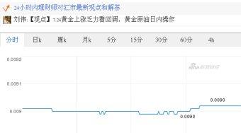 今日日元最新价格_日元对美元汇率_2017.07.24日元对美元汇率走势图