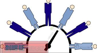 刘晖钰:作为合格的投资人,五大特征是必备的,这些你都知道吗?