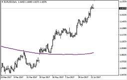 易信金融:大宗商品大暴动 油价铜价猛涨4%
