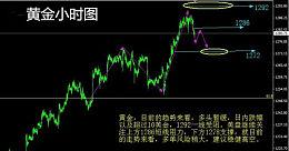 金易财经:8.15早评黄金原油回复震荡,中长线空单布局开启