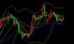 江起帆:美盘破位在即,8.23晚间黄金原油行情走势预测
