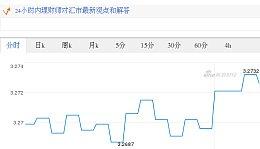 今日泰铢最新价格_泰铢对日元汇率_2017.08.24泰铢对日元汇率走势图
