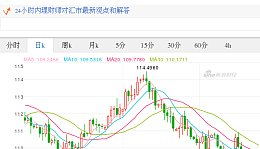 今日美元最新价格_美元对日元汇率_2017.08.24美元对日元汇率走势图