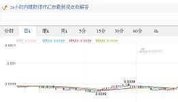 今日韩币最新价格_韩币对美元汇率_2017.08.24韩币对美元汇率走势图