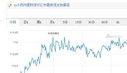 今日瑞士法郎最新价格_瑞士法郎对日元汇率_2017.08.24瑞士法郎对日元汇率走势图