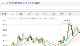 今日日元最新价格_日元对韩币汇率_2017.08.24日元对韩币汇率走势图