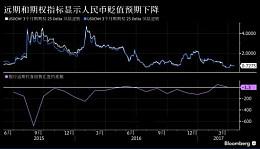 三大铁证昭示人民币汇率迎来平静期!股市风险仍要警惕