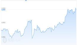 离岸人民币兑美元创一周最大跌幅 人民币汇率拐点将至
