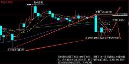易经解盘:9.7黄金行情大阴回撤1338空,原油延续上涨49.0多