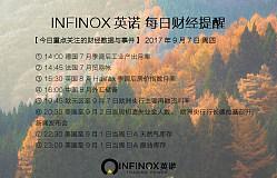 INFINOX英诺:欧银决议今晚来袭 加央行加息举措震动市场