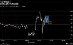 OPEC冻产+飓风双重利好原油,价格中期内将继续走高