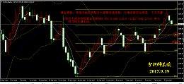 分析师朱顺:黄金上涨泡沫受会吐,大跌仅为市场需求