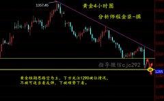 程金臣:9.21美联储重挫金价,现货黄金后市分析布局。