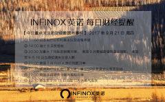 INFINOX英诺 美元能否站稳92关口,静待德拉基发言