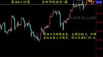 程金臣:9.21减产初见成效,现货原油晚间分析及布局。